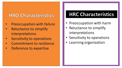 HRC Highly Reliable Care TSD Healthcare